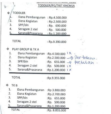 biaya pendaftaran tk khonsa depok