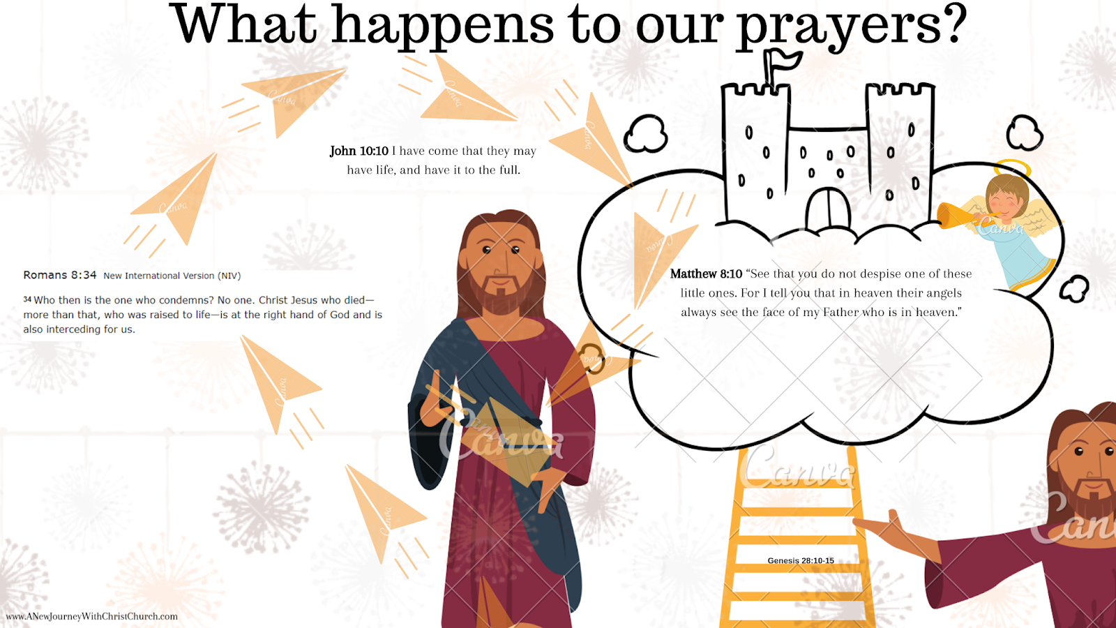 What happens to our prayers?