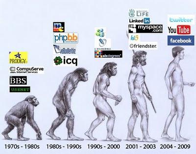 The history of communication media