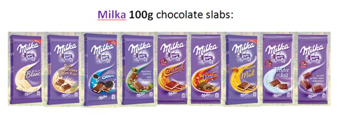 Choc N Blog Milka