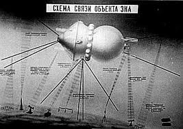 Uno schema sovietico del sistema di comunicazione della capsula Vostok.