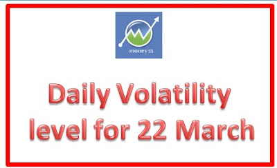 Daily Volatility level for 22 March