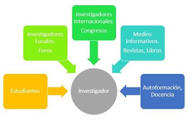investigacion360-Investigacion Multidisciplinaria