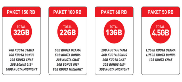 Image Result For Paket Internet Gsm
