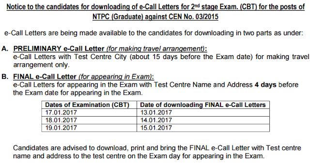 RRB NTPC Admit Card Download Date, Final Railway 2nd Stage admit Card, RRB NTPC Mains Admit Card, Railway Mains Exam Admit Card