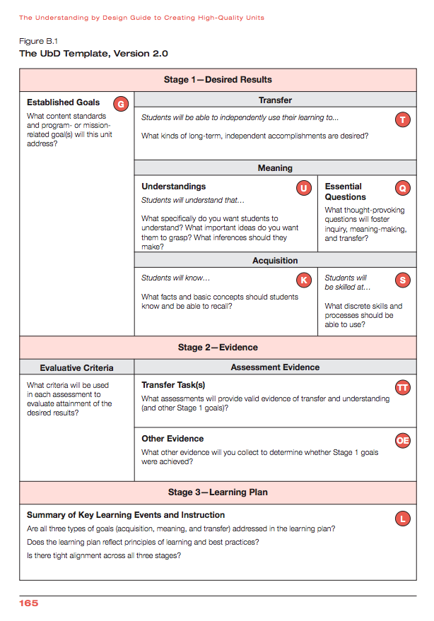 Madame belle feuille long range planning tools ambrose 2013 - Instructional design plan examples ...