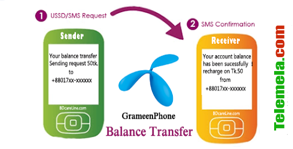grameenphone balance transfer