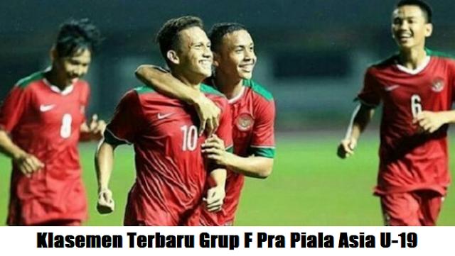 Klasemen Terbaru Grup F Pra Piala Asia U-19