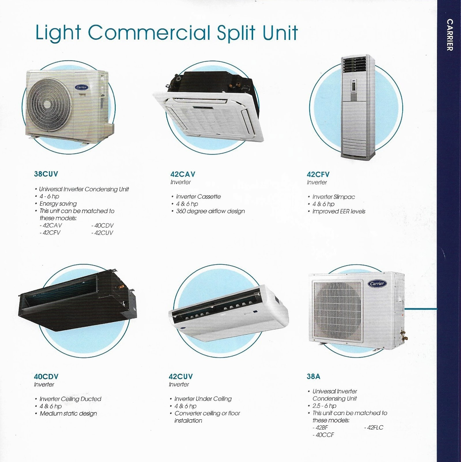 Maximaxsystems Com Carrier Air Conditioners