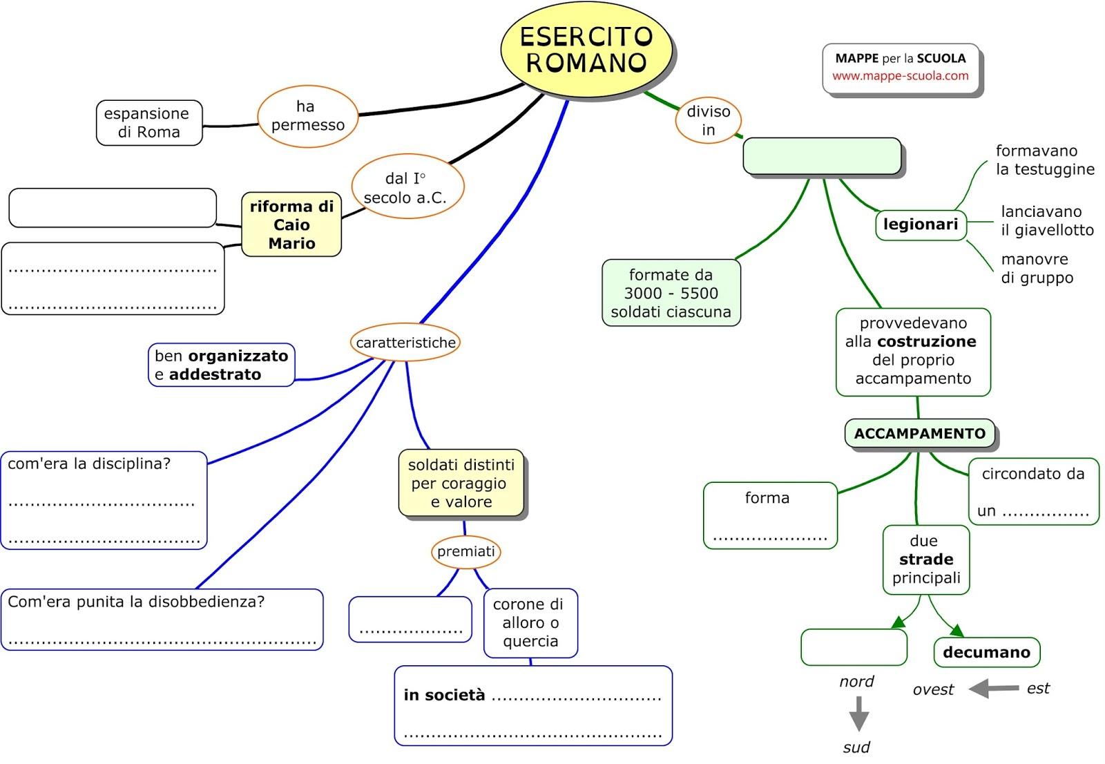 spesso MAPPE per la SCUOLA: ESERCITO ROMANO CG25