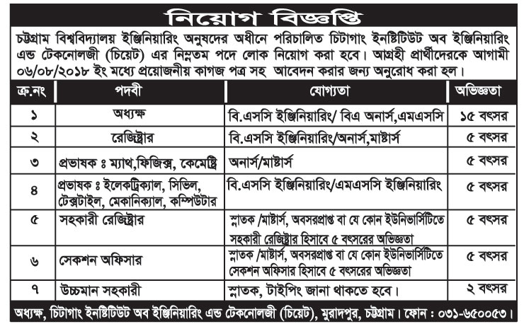 Chittagong Institue of Engineering & Technology (CIET) Job Circular 2018