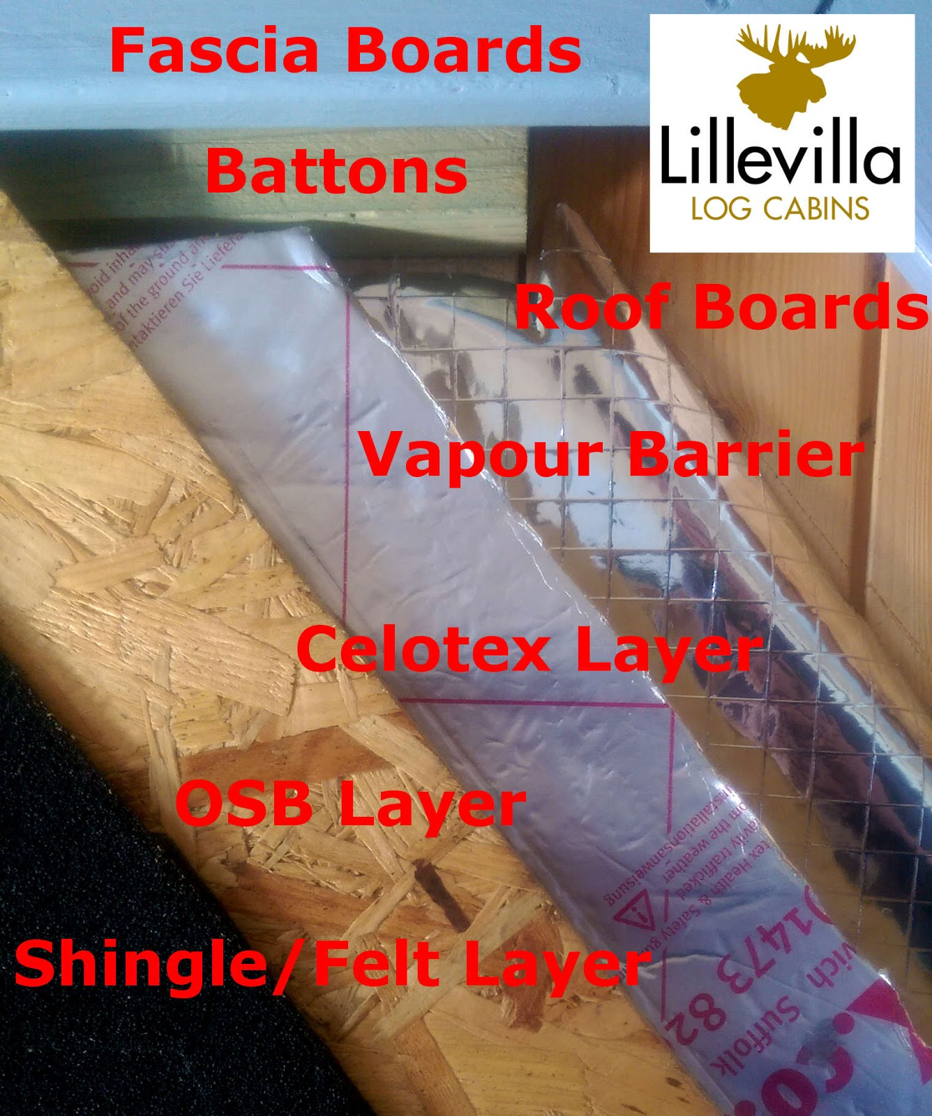 Lillevilla Log Cabin Insulation Guide Lillevilla Log Cabins