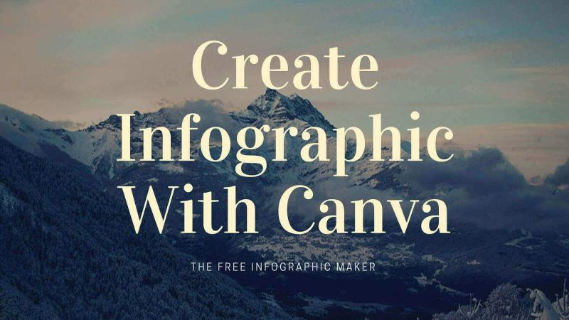 Create Infographic With Canva, the Free Infographic Maker ...