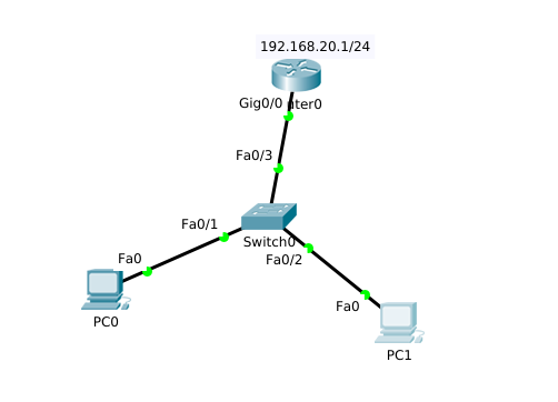 konfigurasi DHCP server di router switch