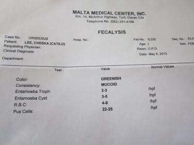 Diarrhea Fecalysis Result