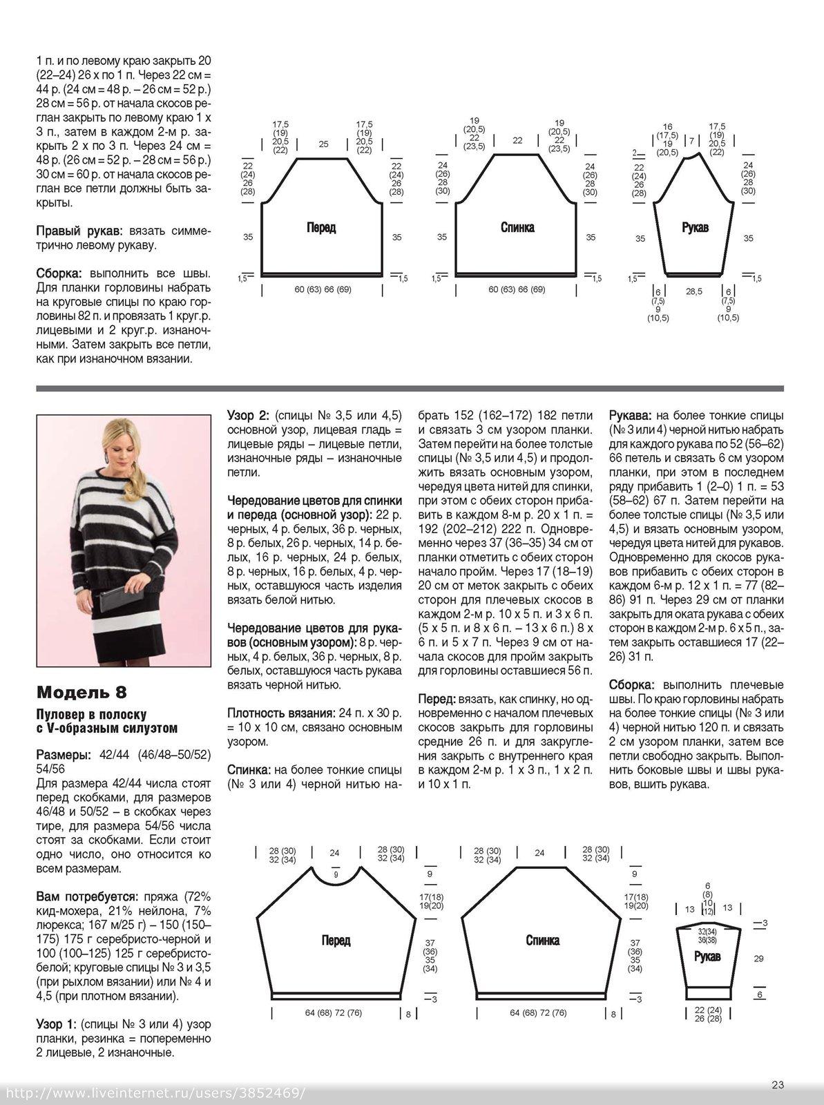 Кофта спицами для полных женщин: актуальные модели 2017