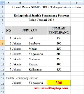 Contoh data rumus sumproduct