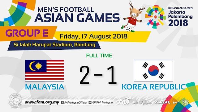 Malaysia Jinakkan Korea Selatan dalam Aksi kedua Sukan Asia