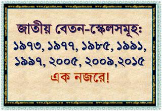 জাতীয় বেতন-স্কেল গেজেট: ১৯৭৩-২০১৫ কেমন ছিল!