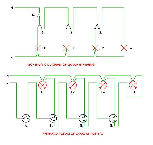Schematic and Wiring Diagram of Go Down Wiring