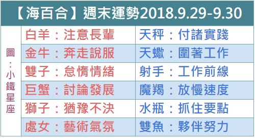 【海百合】週末運勢2018.09.29-09.30