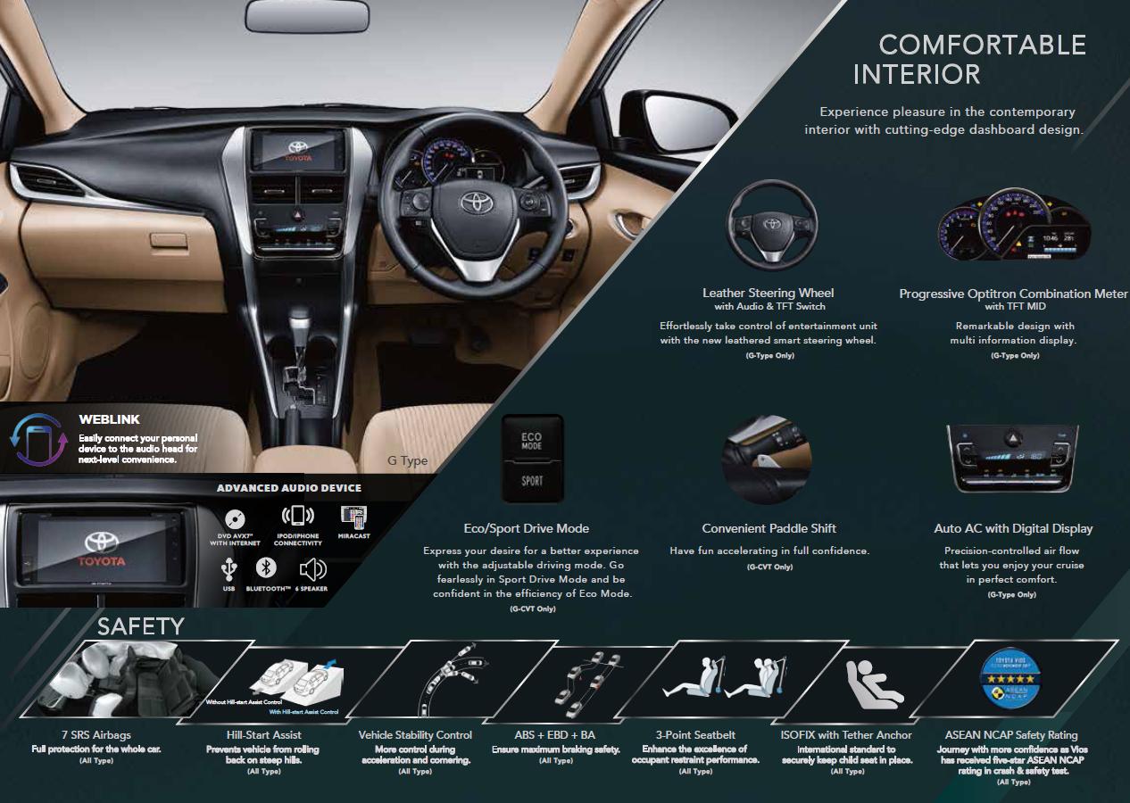Spesifikasi Grand New Avanza 2018 Agya Trd Brosur Toyota Vios Promo Jakarta