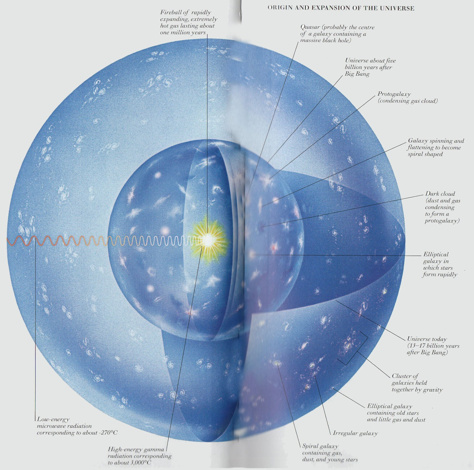 Patelkeval786 Anatomy Of The Universe
