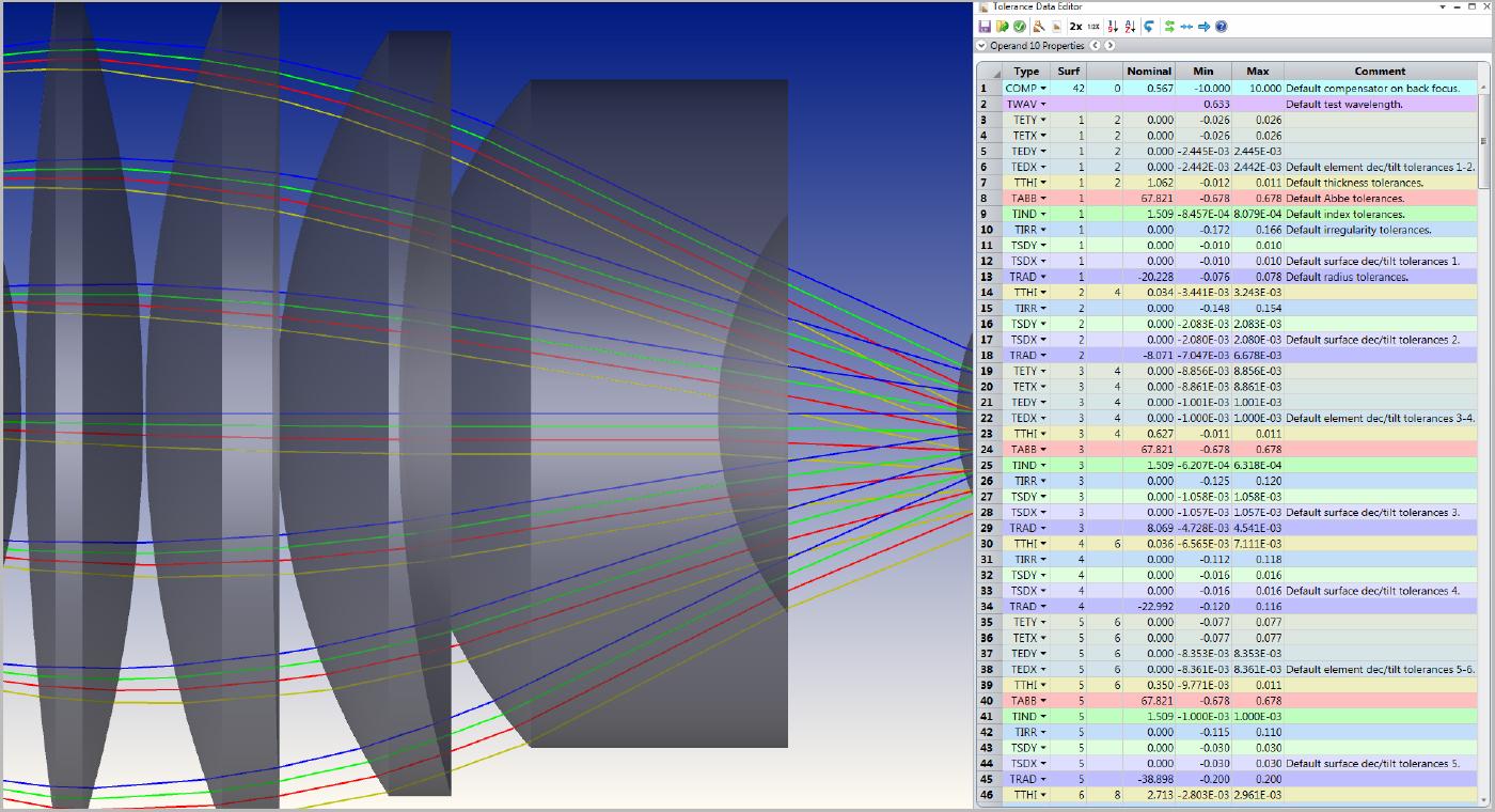 Every Day Software: Download Zemax OpticStudio 18 4 Premium Cracked