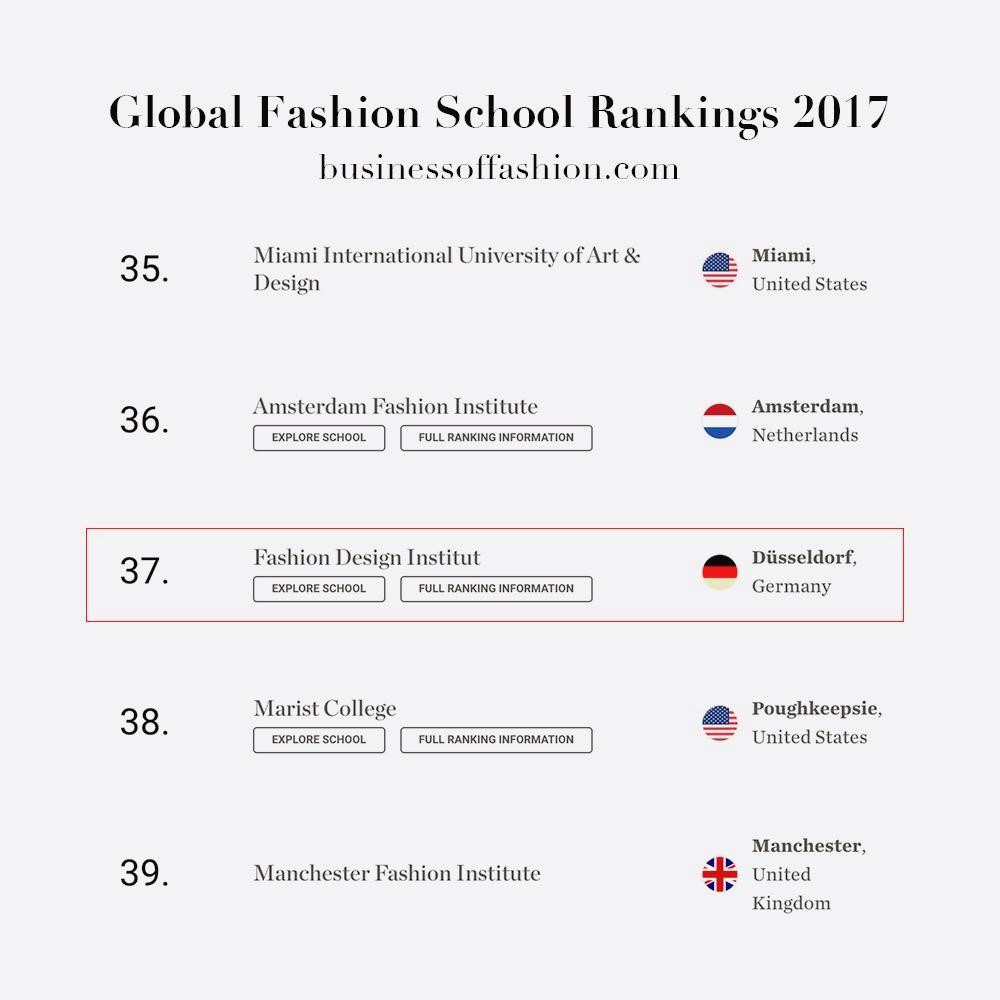 Fashion School Ranking School Style