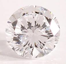 Wholesale Loose CZ Stones Bargains Everyday at FU RONG GEMS