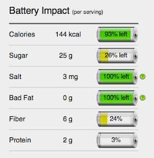 Lapte 15 grasime calorii