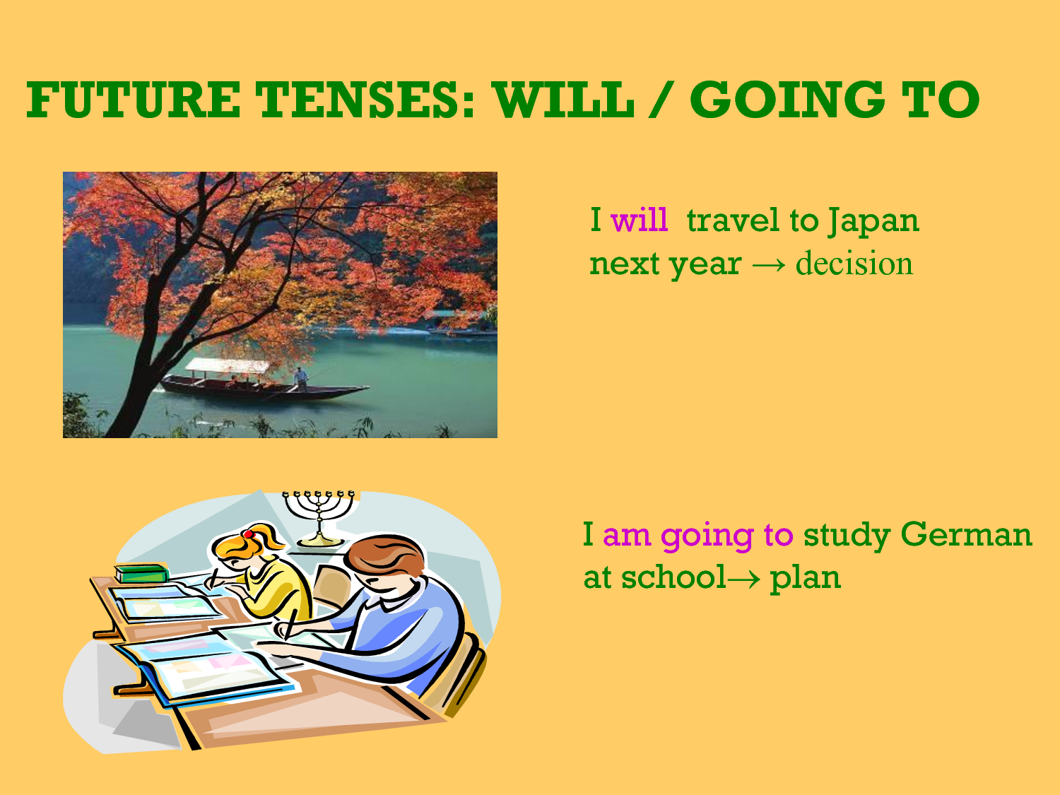 Simple Future Tense English
