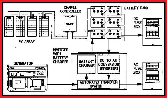Solar Power Plant Schematic Diagram | Elec Eng World