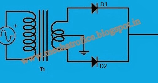Circuits They Are Half Wave Rectifier Full Wave Rectifier Half Wave