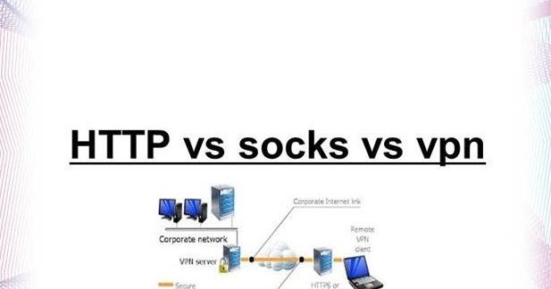 Socks Proxy List Blogspot VIP Socks5 and Proxy list