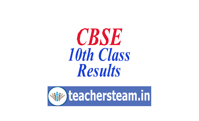 CBSE 10th class Results Released
