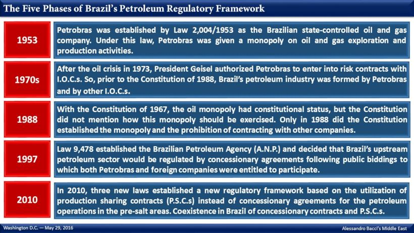 BACCI-Methodology-Assess-Economic-Viability-Brazil-Libra-Field-PSC-May-2016(13)