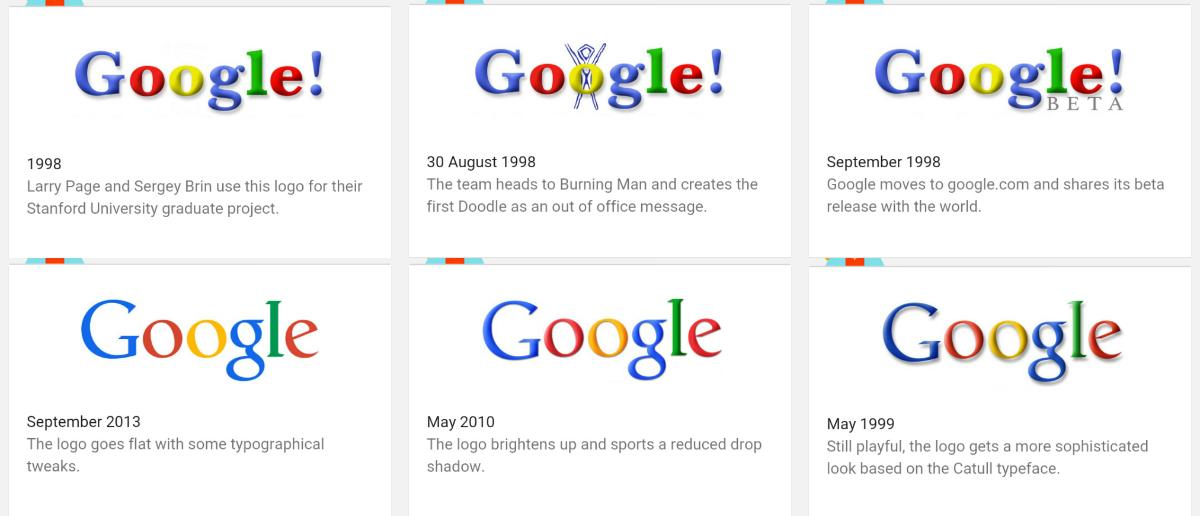 CMUS PALU : Riwayat Logo Google 1998 - 2015