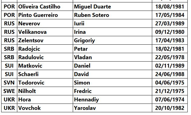 arbitros-futbol-FUTSAL-UEFA4