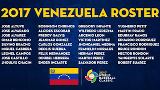 Roster definitivo de Venezuela para el Clásico Mundial de Béisbol 2017. Lineup definitivo de Venezuela para el Clásico Mundial de Béisbol 2017
