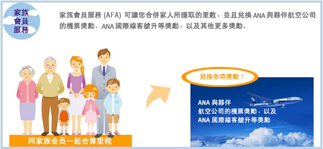 ANA全日空提供家庭里程累積的辦法