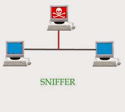 Curso Técnicas de detecção de sniffers