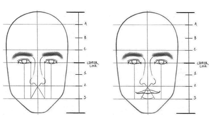 Langkah 6: Gunakan bentuk segitiga untuk menarik bibir wajah dengan bibir