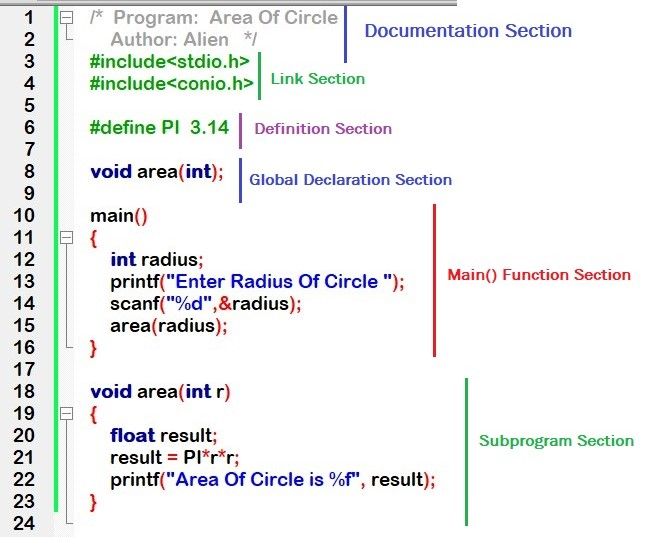 All c -tutorial books: c basic programming | c programming.