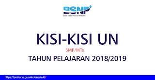 Kisi-Kisi Ujian Nasional SMP/MTs