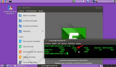Consumo memoria con LibreeOffice