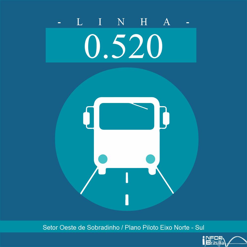 Horário de ônibus e itinerário 0.520 - Setor Oeste de Sobradinho / Plano Piloto Eixo Norte - Sul