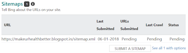 sitemap submitted