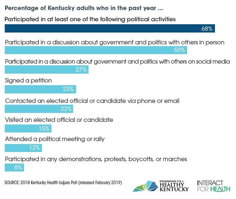 Kentucky Health News: February 2019
