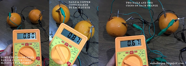 orange battery experiment